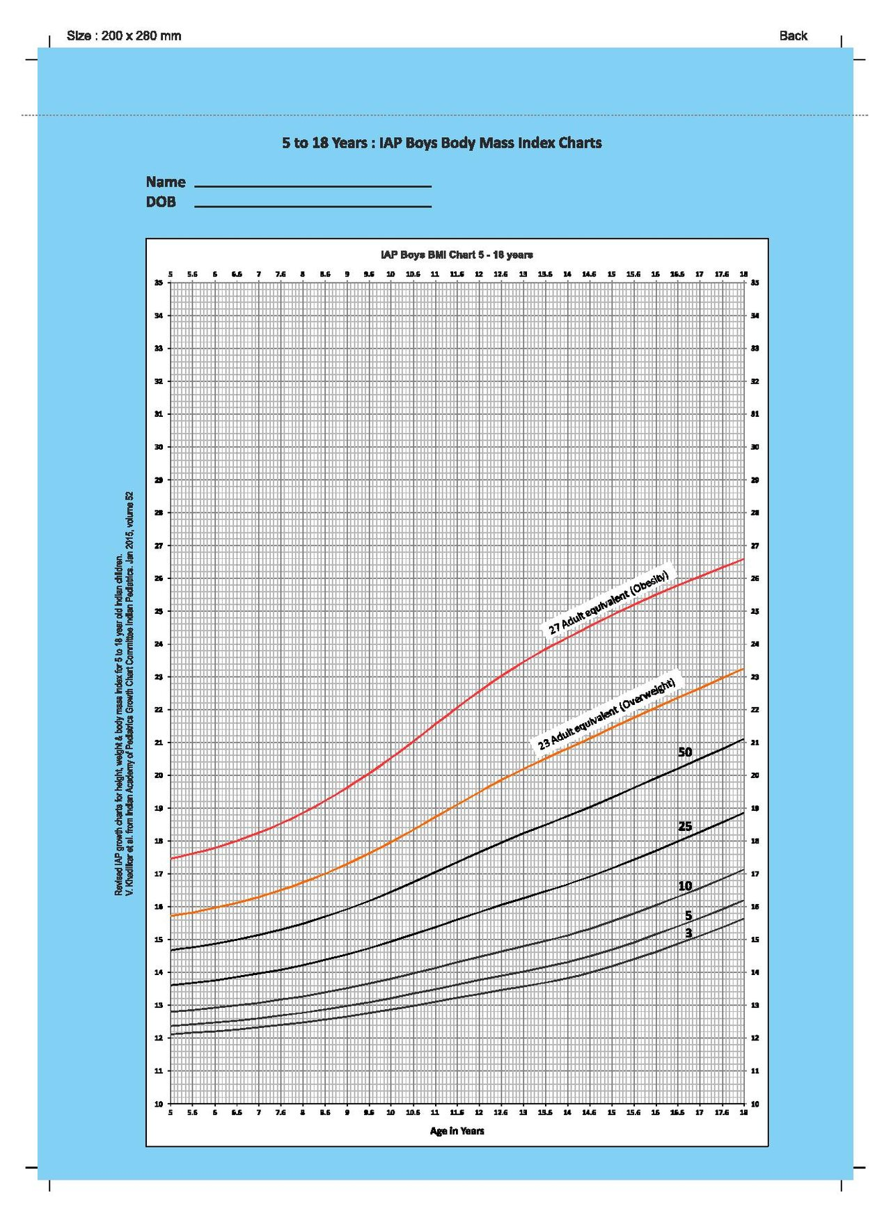 Boys 518 years bmi chart iap dailyrounds nvjuhfo Image collections